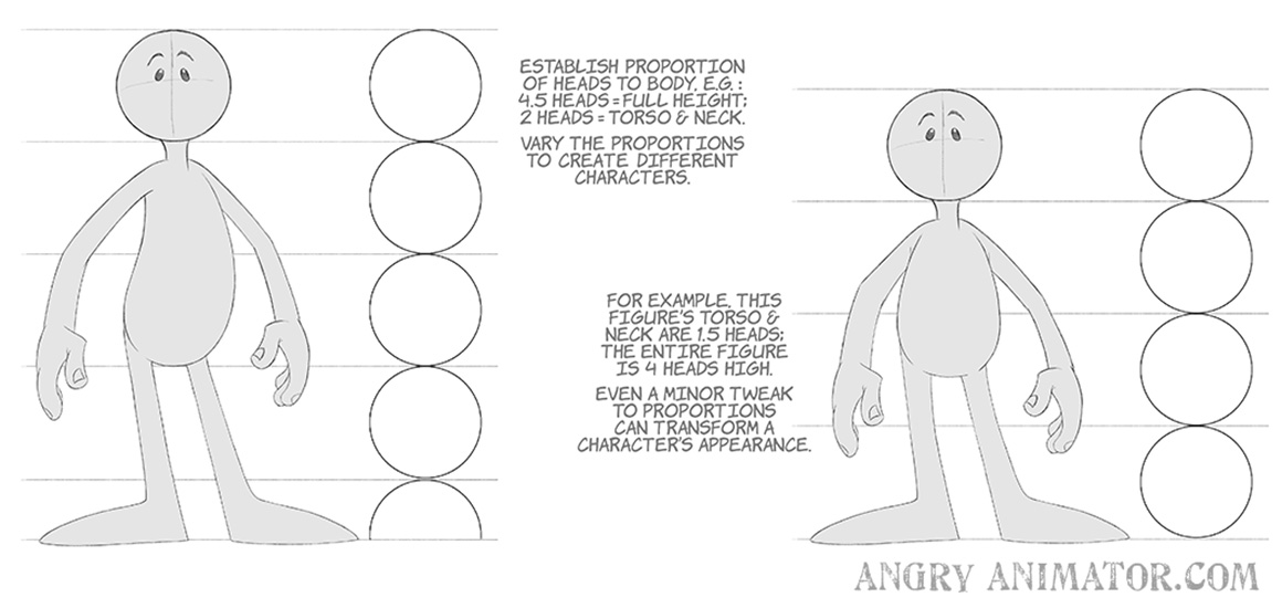 proportions of animated characters, model sheet