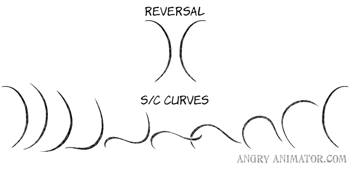 curve animation